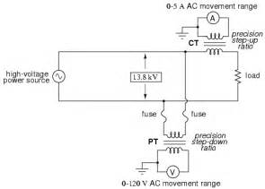 ac voltmeters and ammeters ac metering circuits