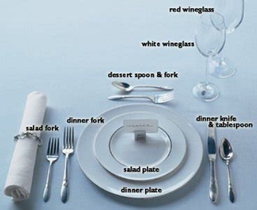 how to set up a table table settings kraft canada
