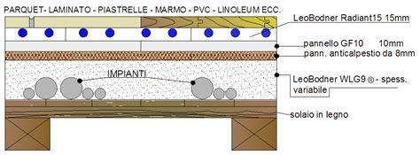 riscaldamento a pavimento funzionamento pavimento radiante sezione efesto principi di