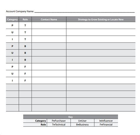 Sales Action Plan Templates 8 Sles Exles Sales Strategy Template Free
