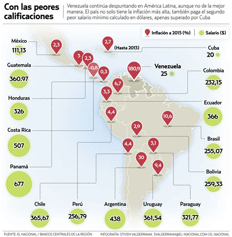 salario minimo del venezolano 2016 237 ndice