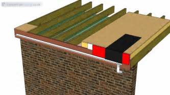 Sips House Kits thermal bridging of a insulated flat roof through the