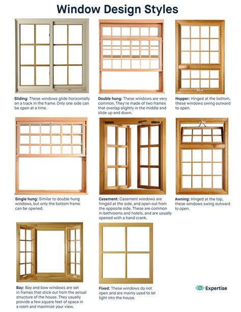 Types Of Windows For House Designs House Windows Types Gallery