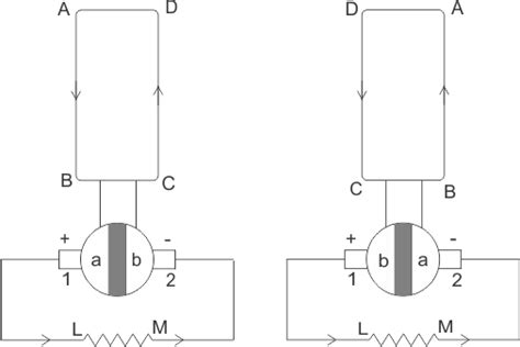 construction and working principle of induction generator principle of dc generator electrical4u