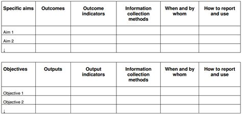 monitoring and evaluation work plan template monitoring and evaluation framework better evaluation