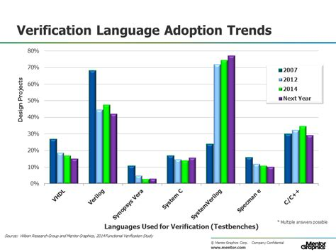 Adoption Is It The Trend the breker trekker verification languages tower of babel