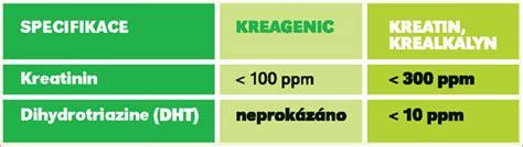 creatine u krvi kreagenic nov 225 generace kreatinu