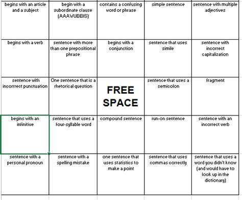sentence patterns middle school my life as a middle school literacy teacher sentence bingo