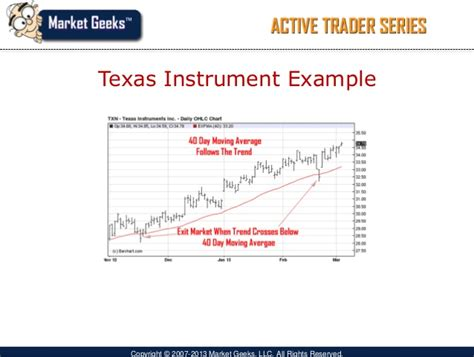 swing trading technique the best swing trading technique