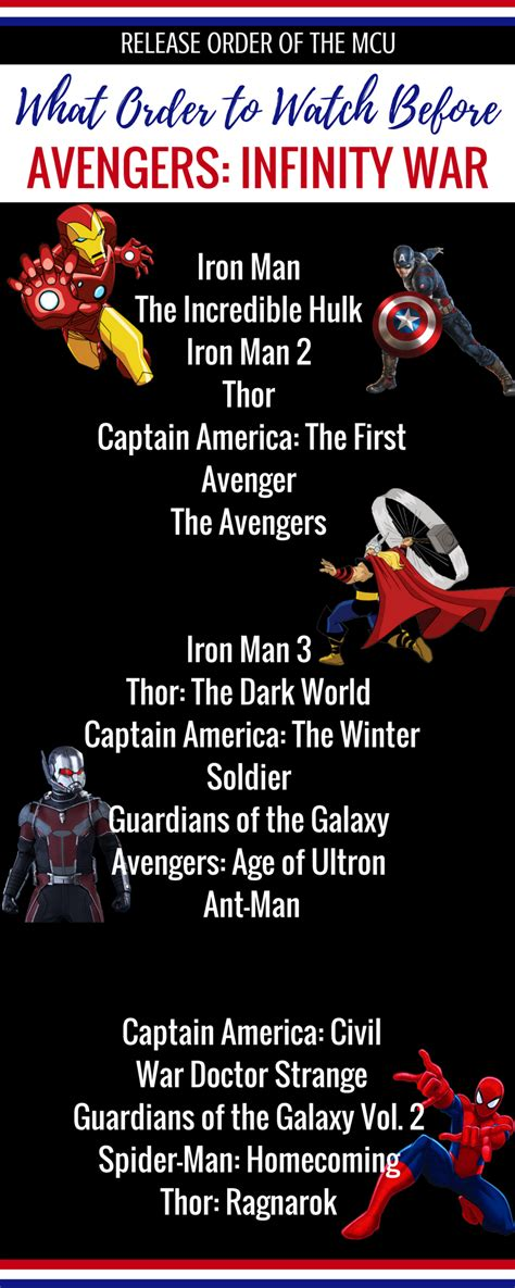 marvel in order marvel to in order before infinity