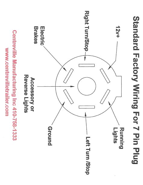 funky how to wire running lights inspiration diagram