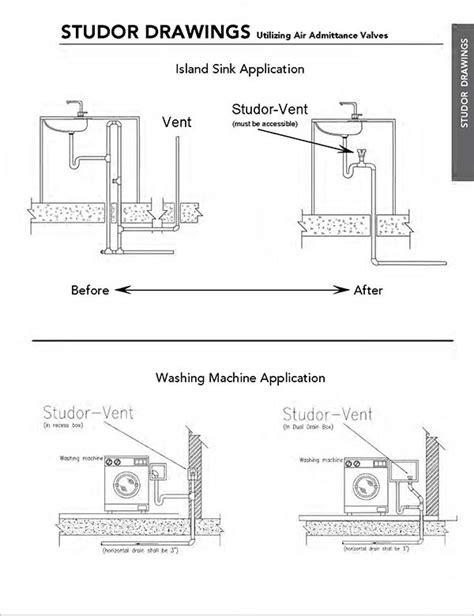 Plumbing Regs by Regulations Studor