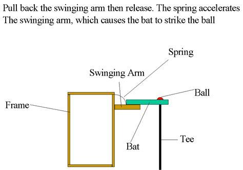 baseball bat diagram exploration into the mechanics of a baseball bat