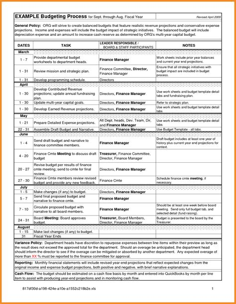 Organizational Budget Template by Non Profit Budget Template Resume Exles