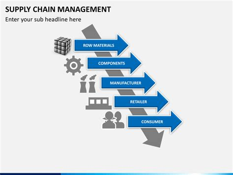 supply chain management powerpoint template sketchbubble