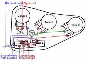 jeff baxter strat wiring diagram search guitar wiring jeff baxter and