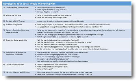 developing a marketing plan template developing your social media marketing plan umsl