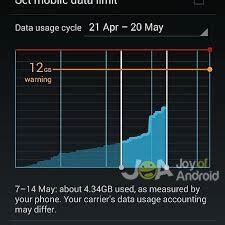 android os using data why does android os use data