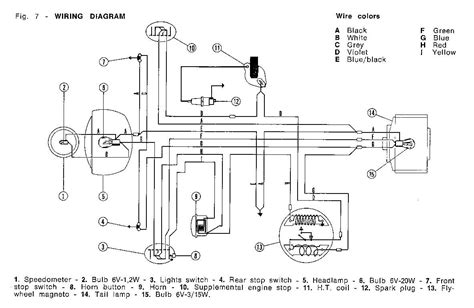 mgf wiring diagram mgf just another wiring site