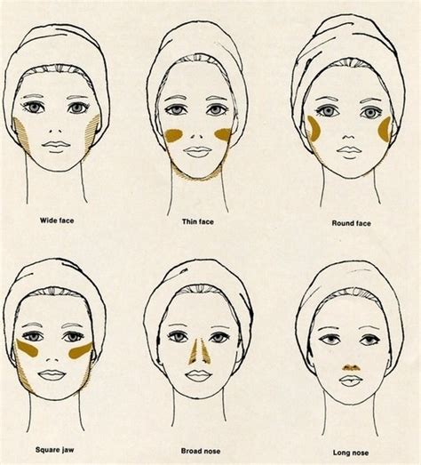 hair for diffrent head shapes blush contours for different face shapes beauty tips