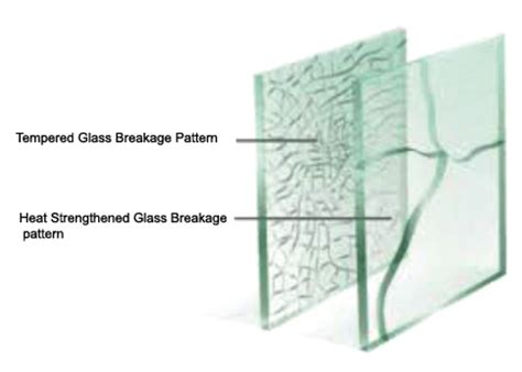 Temperedglass Semua Type characteristics of heat strengthened glass