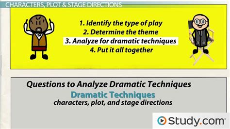 theme exles in plays analyzing dramatic works theme character development