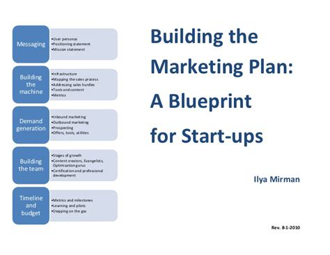 marketing communications plan template pdf why situation analysis is important to your digital