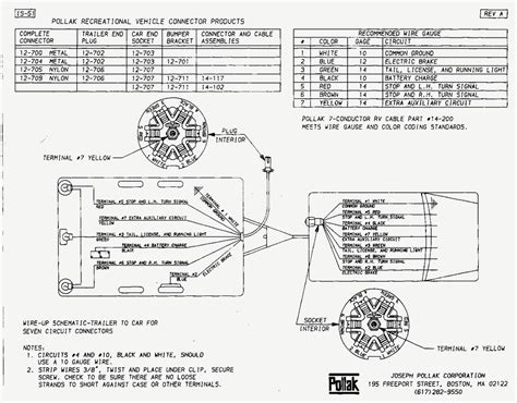 wiring diagram for 7 pin trailer harness free