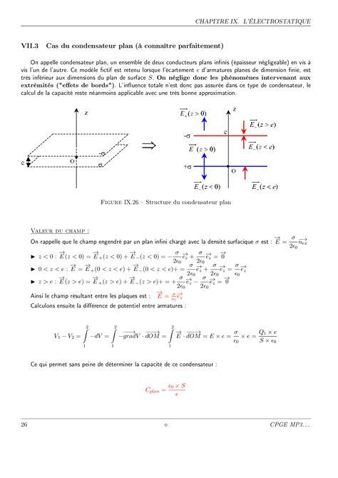 Electrostatique : Loi de Coulomb - Symétrie du champ