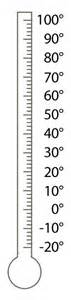 printable blank thermometers 3 pages