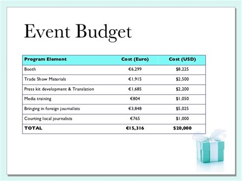 sle marketing budget excel sheet graph pie chart of