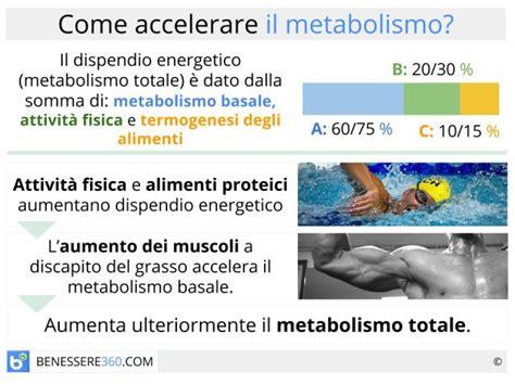 alimenti per bambini stitici accelerare il metabolismo