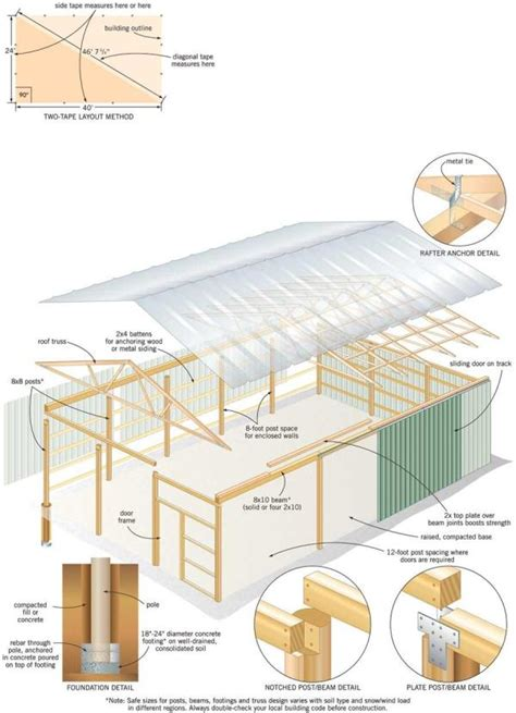 Barns Garages by Do It Yourself Pole Barn Building Diy Mother Earth News