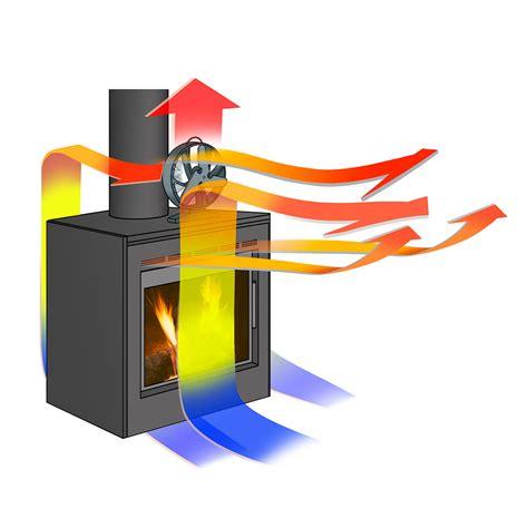 ventilateur cheminee ventilateur de chemin 233 e garantie produit de 3 ans