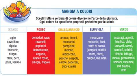 alimenti ricchi di proteine nobili alimentazione vitamine e sali minerali