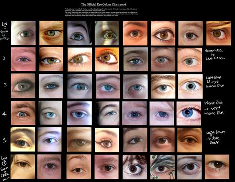 eye colors list with pictures what your eye color tells about you sirmykez s