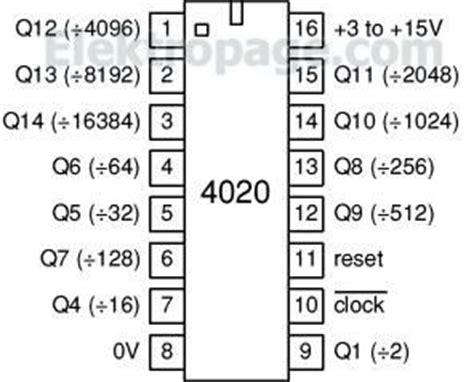 ic pinout diagram integrated circuits elektropagecom