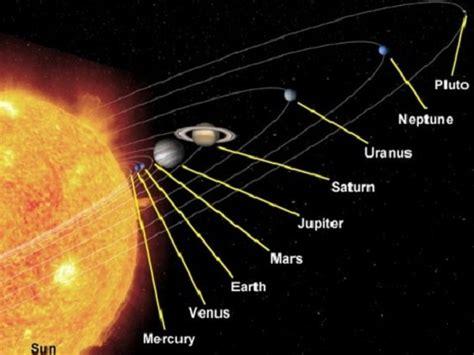 planet diagram tatiana moreno science for
