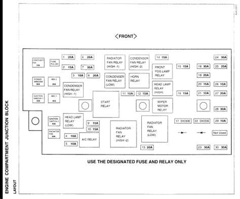 2009 Hyundai Sonata Fuse Diagram Online Wiring Diagram