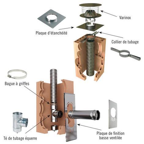 tuberia chimenea c 243 mo elegir tubos de evacuaci 243 n de humos para estufas o