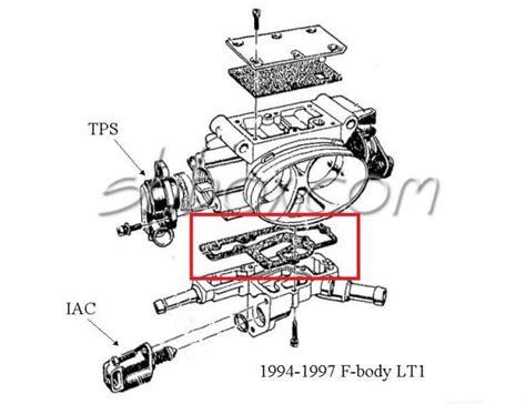 coolant lines ls1lt1 forum lt1 ls1 camaro firebird trans am throttle body coolant passage gasket ls1lt1 forum lt1