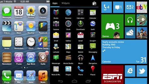 mobile os which mobile operating system does a business choose