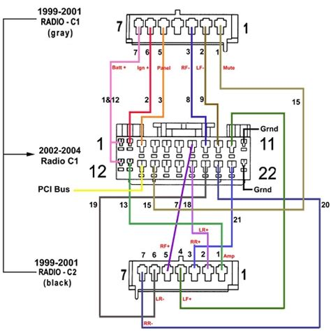 2001 jeep wrangler stereo wiring diagram with 2001 jeep