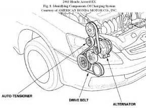 how to change a honda accord timing belt thedailynews on