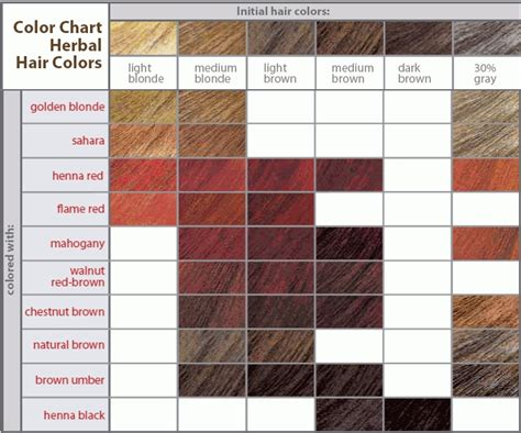 henna hair color chart logona chemical free hair dye powders suvarna co uk