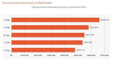 aumentos salarial fuerzas de seguridad 2016 aumento de sueldo ao 2014 html autos weblog