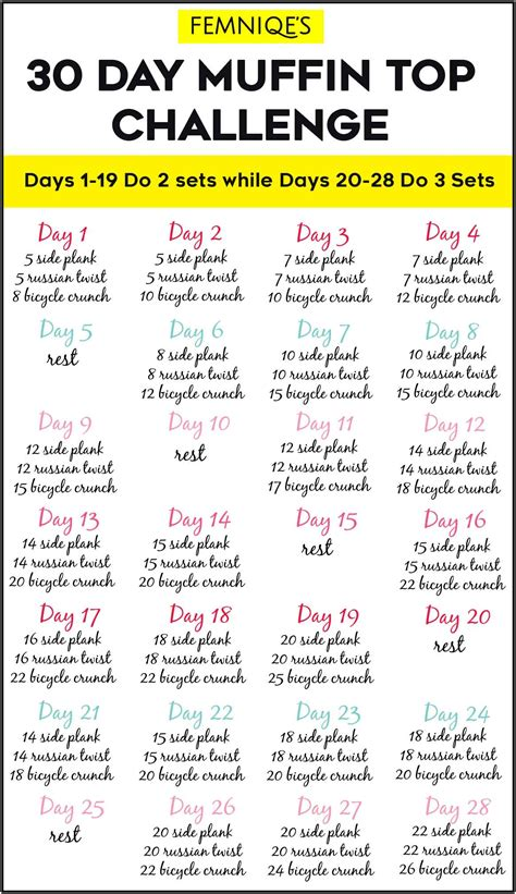 top challenge 30 day muffin top challenge for a smaller waist femniqe