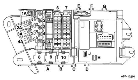 fuse diagram       list  diagram