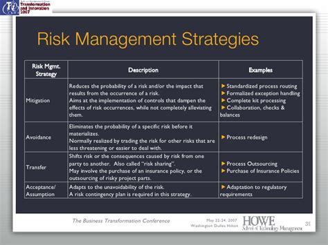 operational risk policy template choice image templates