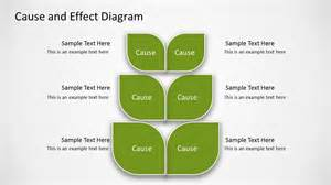 cause and effect diagram template free green cause effect diagram for powerpoint slidemodel
